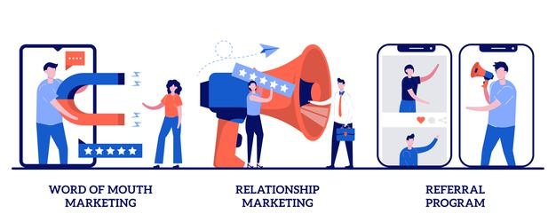 word-mouth-relationship-marketing-referral-program-concept-with-tiny-people_269730-599